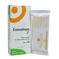 Cromadoses 2 Pour Cent, Collyre En Solution En Récipient Unidose à Pradines